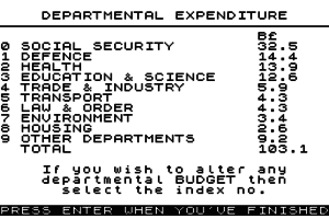 1984: A Game of Government Management 9
