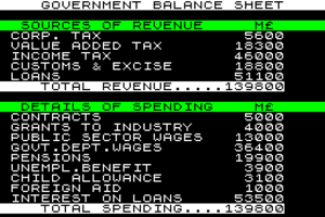 1984: A Game of Government Management 2