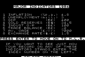 1984: A Game of Government Management 3