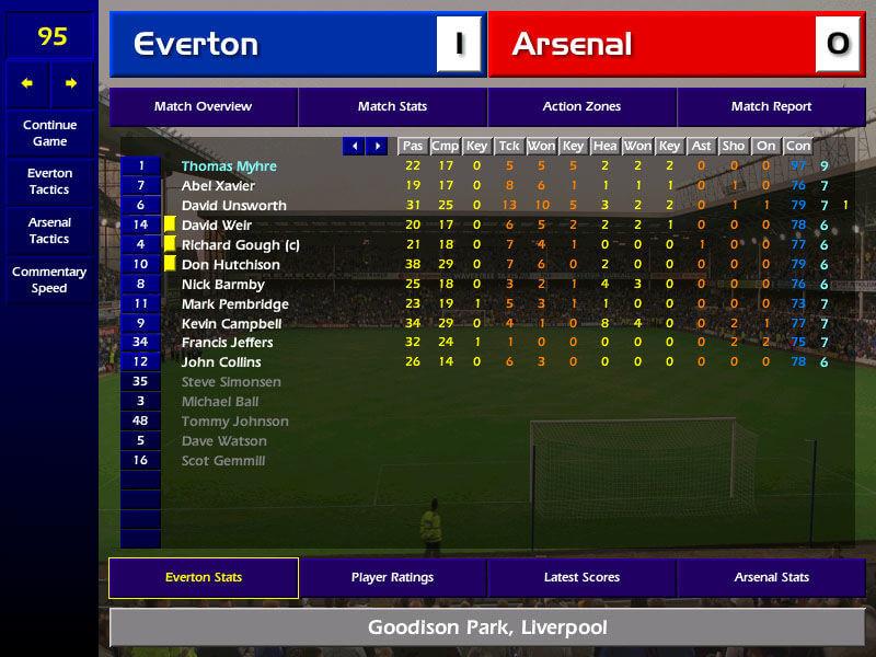 Championship manager 99/00 tactics download