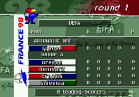 FIFA 98: Road to World Cup 16