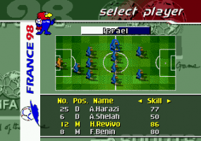 FIFA 98: Road to World Cup 19
