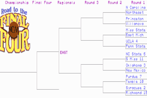 NCAA: Road to the Final Four 2