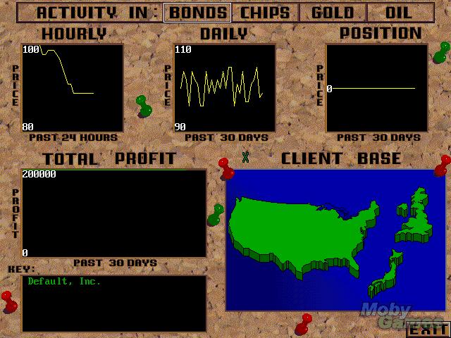 Marketplace simulation game reflection