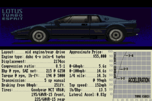 Test Drive abandonware